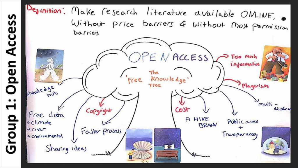 Poster illustrating the concept of Open Access