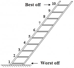 ses ladder