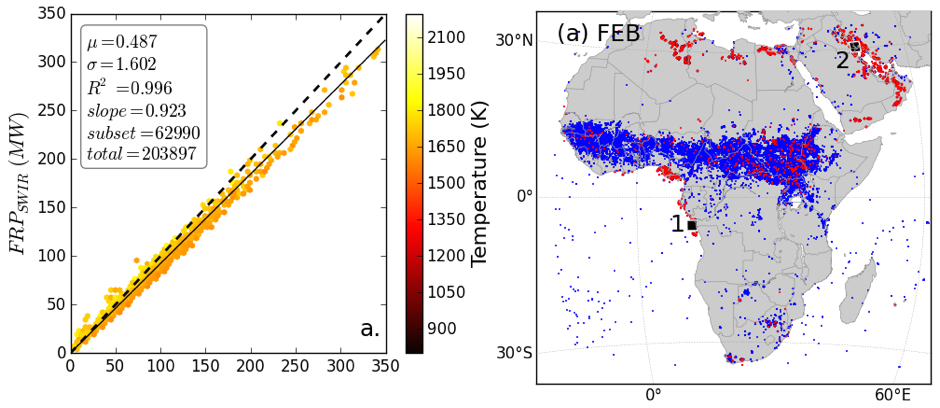 Figure 2.  NightFire vs. SWIR comparison.  Left plot is the comparison between the retrieved radiant power from the two different algorithms over ~60,000 gas flares observed during the months of February and September 2014.  The missing x-axis is the NightFire radiant power (MW).  The right hand map shows the location of the flaring sites using in the comparison as red points.