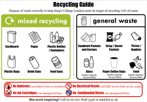 New recycling guidelines