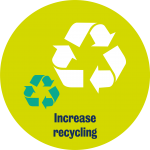 SUSTAINABILITY ICONS - DISC - LIME AND PEA - RECYCLING - HI RES