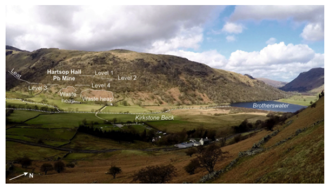 Figure 1. The view west across the floodplain of Brotherswater. Mining infrastructure and exposed spoil heaps are visible on the hillslopes.